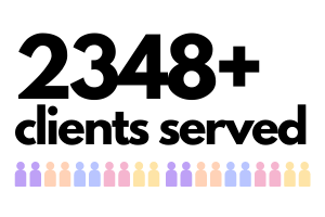 clients served in 2020